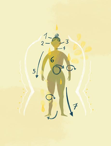 abhyanga illustration von mareike engelke