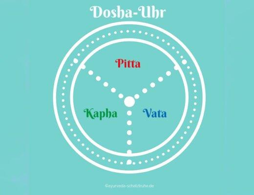 Die Dosha-Uhr in den Tageszeiten